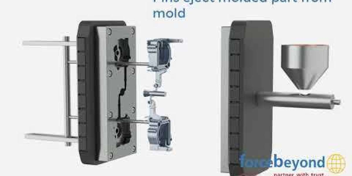 To 2025 the worldwide die-casting machine industry is expected to grow due to an increase in automobile production